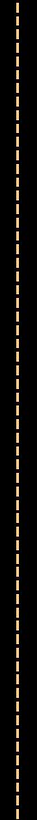 timneline